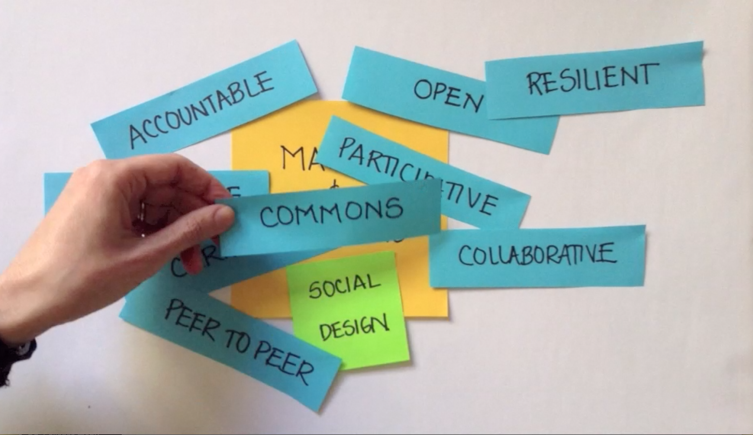 insights on social design suo co a video essay commenting on the practices and issues that surround ldquosocial designrdquo approaches the video was commissioned by the project mapping social