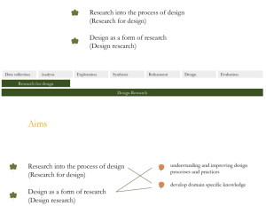Slide on Design Research from the training